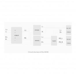 FiiO AM3B 4.4 mm balanced erősítő modul X7-hez